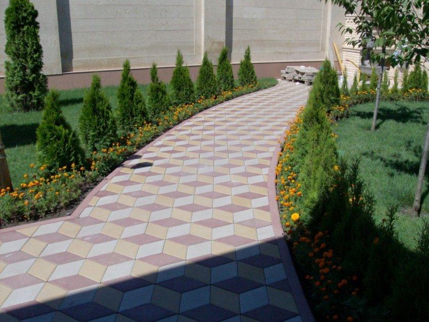 Дизайн тротуарной плитки во дворе частного дома